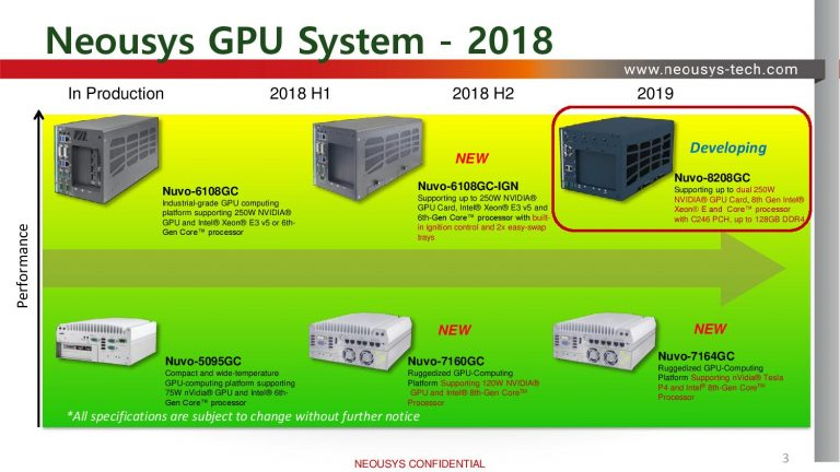 Neousys Nuvo-8208GC 20190108-page-003