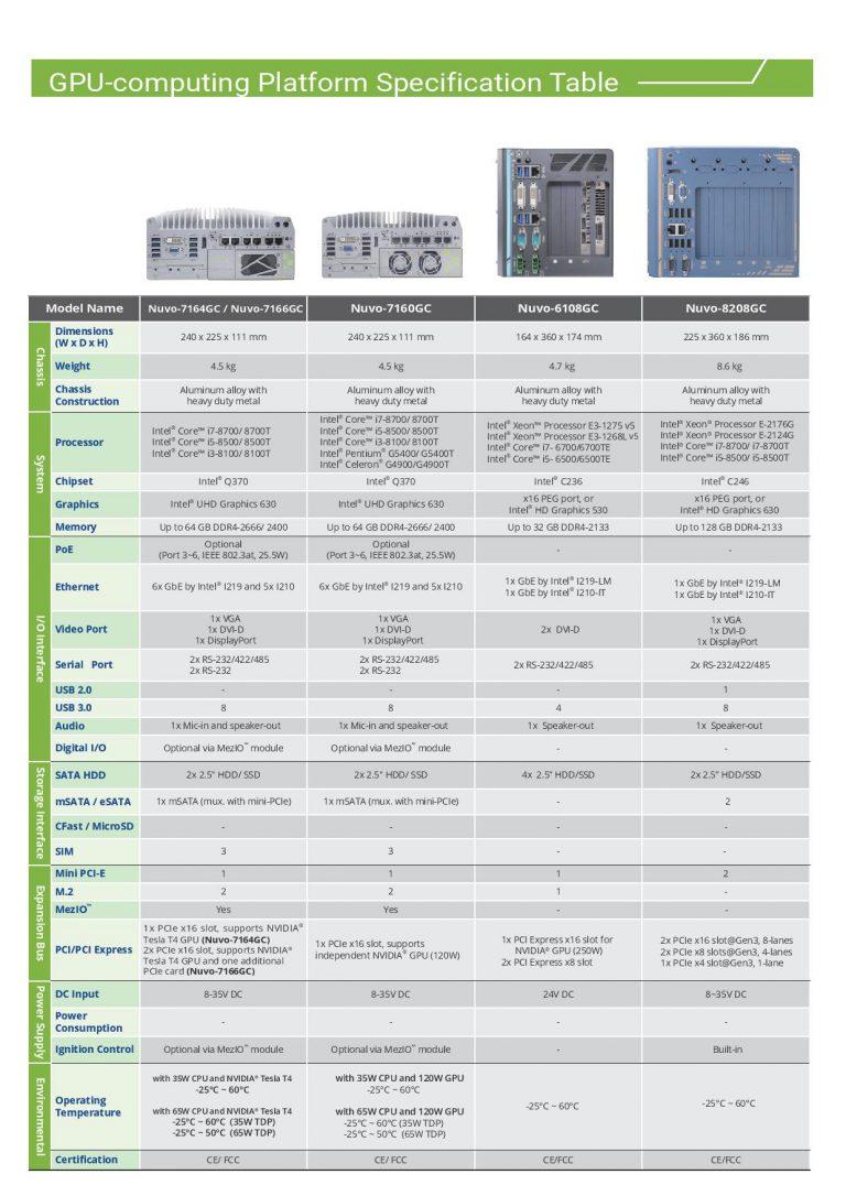 neousys-wide-temp-range-gpu-edge-ai-computing-platform-brochure-201901-page-005